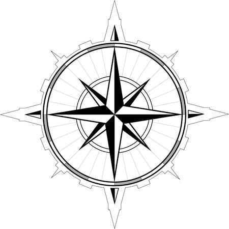 orientate: Wind rose compass