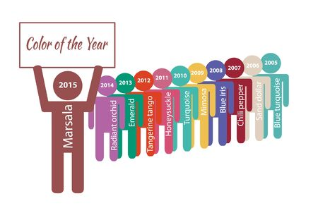 honeysuckle: Color of the year silhouette icons showing colors of 2005-2015 Stock Photo