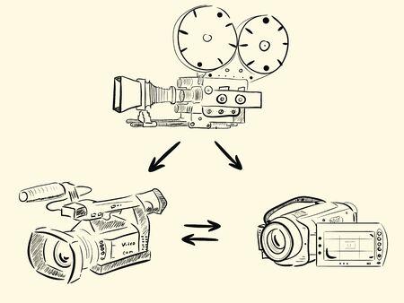 비디오 카메라의 진화