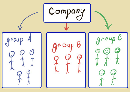 unsightly: business the company with three groups of people