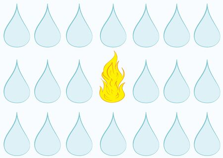 flaring: Fire in water not such as all