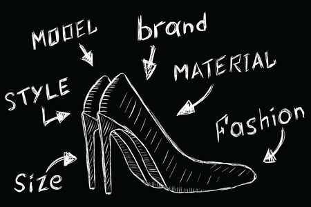 Contorno de la silueta de los zapatos y descripción de sus características.