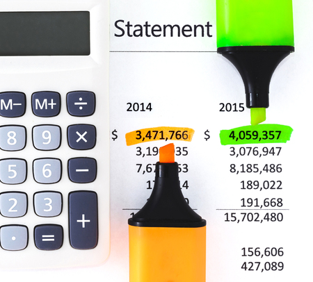 financial statements: Financial statements with Calculator, highlighters