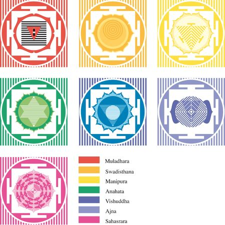 chakras: The seven chakras of yoga