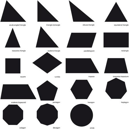 geometry, plane figures
