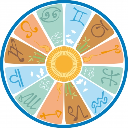 astrologie: Zeichen des Tierkreises und die vier Elemente