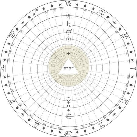 scholarly: Diagram mystical renaissance Illustration