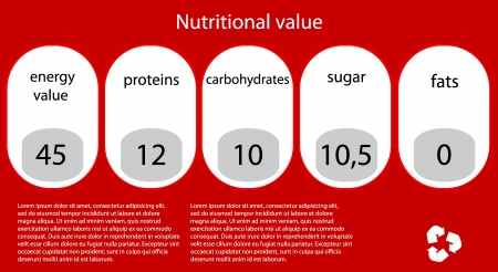 value: Vector nutritional value.