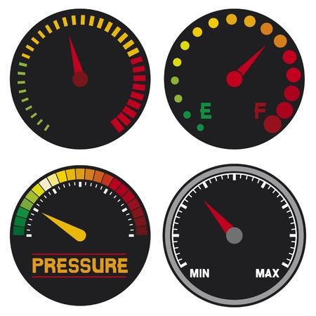 gas meter: speedometer