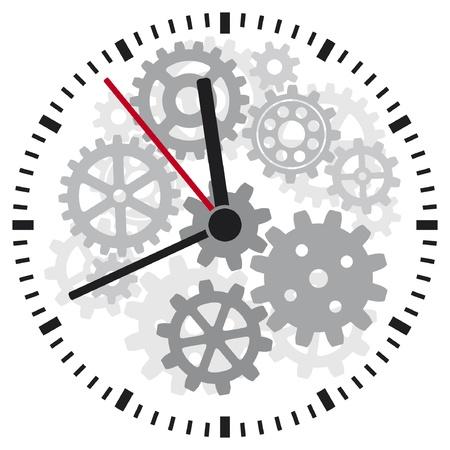 Zeitschaltuhr, Uhrwerk