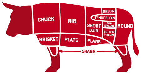 steak beef: beef cuts chart  beef cut, cuts of beef diagram, beef chart  Illustration