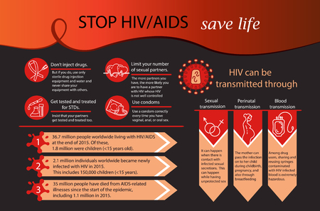 aids: Aids Infographics. World Aids Day concept. Vector illustration. Awareness HIV AIDS.