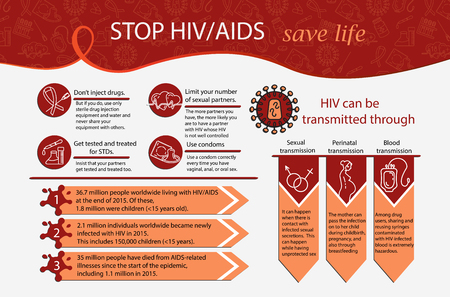 red condom: Aids Infographics. World Aids Day.Awareness HIV AIDS