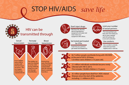 red condom: Aids Infographics. World Aids Day concept. Vector illustration. Awareness HIV AIDS.