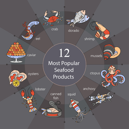 Most popular seafood. Seafood infographic. Modern vector illustration Ilustrace
