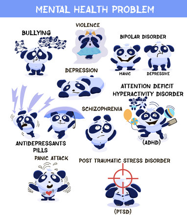 Mental health problems banner. Little pandas with  with symptoms of psychological disorders. Flat vector illustration. Stock Illustratie