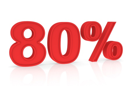 Percent Numbers stating a Discount in red color - 80% photo