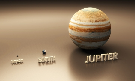 A rendered size-comparence sheet between the Planet Earth, Earth-Moon and Planet Jupiter with in-scene captions.