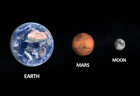 A comparison between the planets Earth and Mars and our own Moon on a starry background with english captions. Standard-Bild