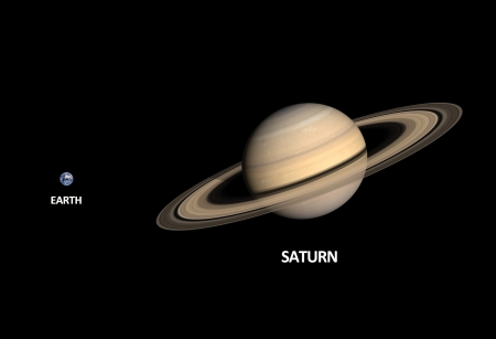 saturn: A comparison between the planets Earth and Saturn on clean black background with english captions.
