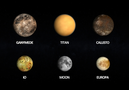 A rendered comparison between the Jupitermoons, the Earth Moon and the Saturn Moon Titan. In order of their size (large to small): Ganymede, Titan, Callisto, Io, Earth-Moon, Europa with english captions. photo