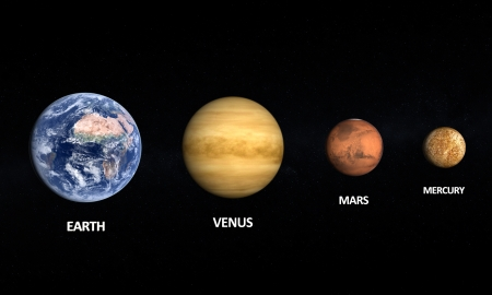 A comparison between the planets Earth, Venus, Mars and the Moon on a starry background with english captions. photo