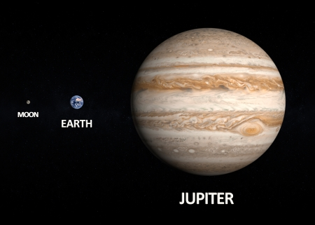 jupiter: A comparison between the planets Earth and Jupiter and the Moon on a starry background with english captions.