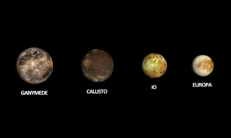jupiter: A rendered size comparison of the Jupiter Moons Ganymede, Callisto, Io and Europa on a clean black background with english captions.