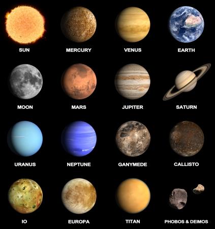 Een teruggegeven beeld van de planeten en een aantal manen van ons zonnestelsel met bijschriften.