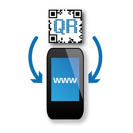 scanned: C�digo QR Smartphone-Scan