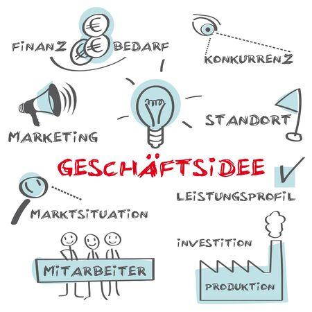 Idée d'entreprises - idée-constitution d'une société