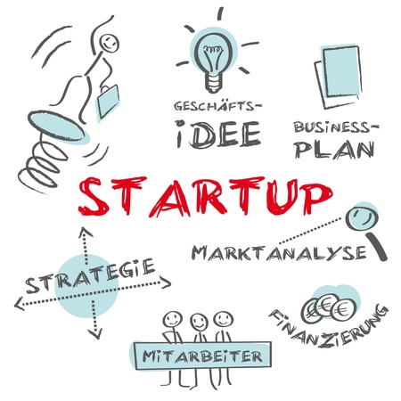 Startup business creation - start-up business business creation