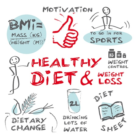 weight control: Healthy Diet weight loss optimum nutrition Illustration