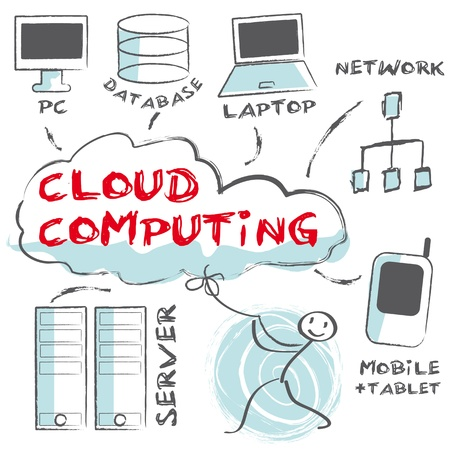 cloud computing, network Illustration
