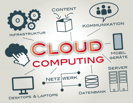 it tech: Cloud Computing Illustration
