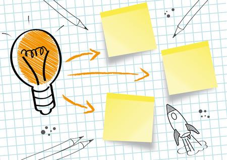 Idee Konzept Ideenskizze, krabbel, het oplossen van problemen Stock Illustratie