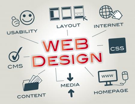 cms: Web design