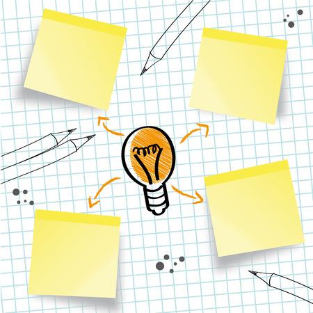 ブレーンストーミング、思考プロセス