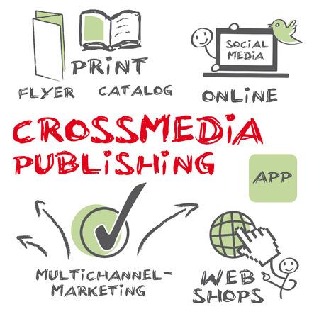 multi media: Crossmedia pubblicazione