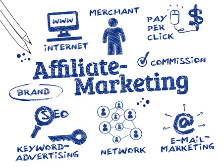 keywords link: Affiliate Marketing