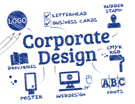 icone entreprise: Corporate Design