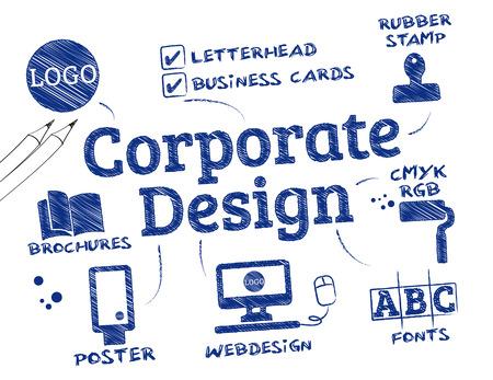 interacci�n: Dise�o corporativo