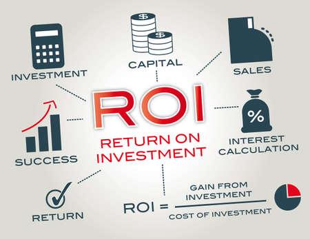 Retorno sobre el concepto de la inversión ROI de una inversión de unos recursos produciendo un beneficio para el inversionista Foto de archivo - 26585290