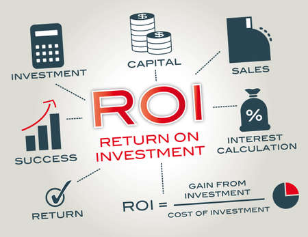 yielding: Return on investment ROI  concept of an investment of some resource yielding a benefit to the investor