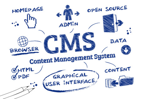 content management system Vector