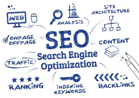 L'optimisation des moteurs de recherche Banque d'images - 26585299