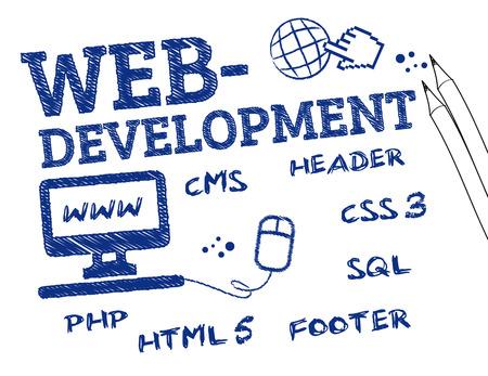 web browser: Web development