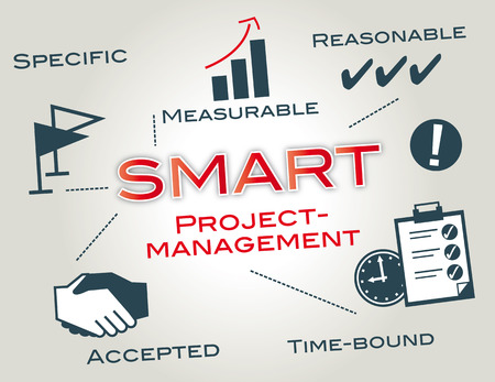 project management: SMART project management concept