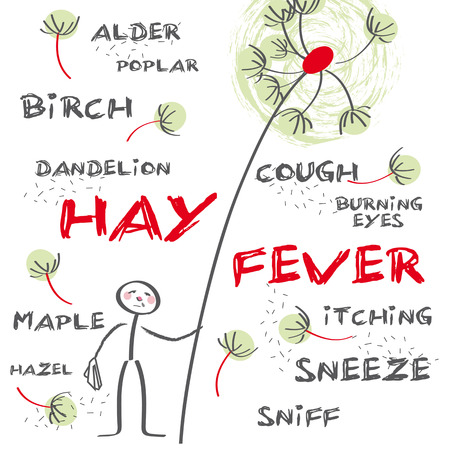 itch: Allergic rhinitis concept Illustration
