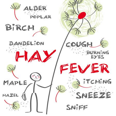 Concept de la rhinite allergique